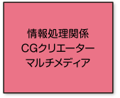 情報処理関係・CGクリエーター・マルチメディア